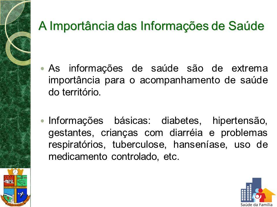 A Importância das Informações de Saúde