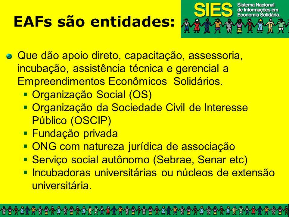 EAFs são entidades:
