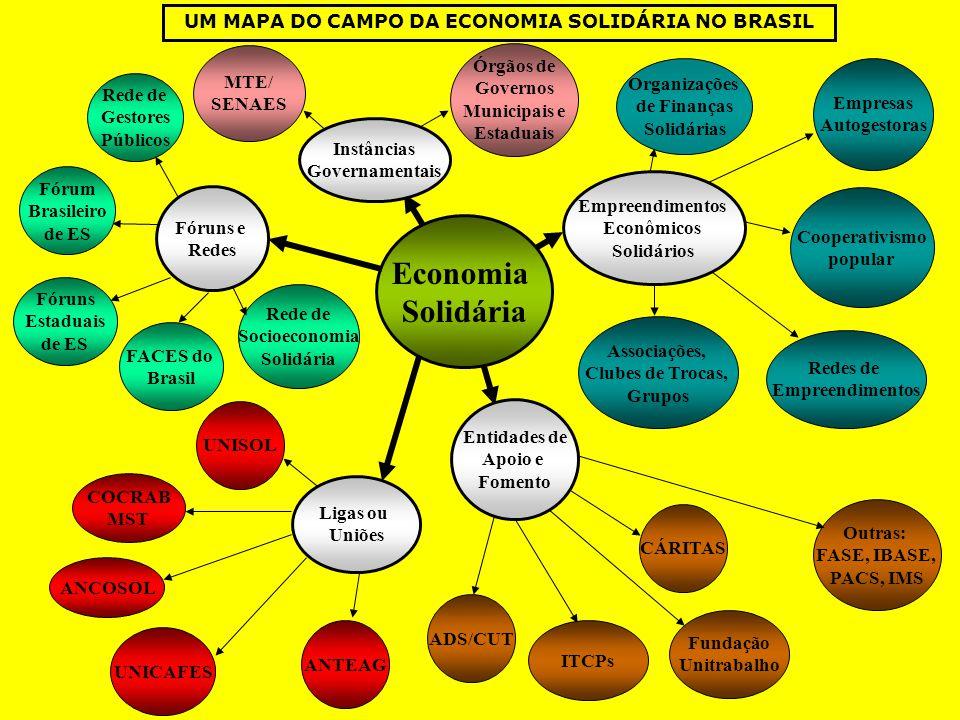 UM MAPA DO CAMPO DA ECONOMIA SOLIDÁRIA NO BRASIL