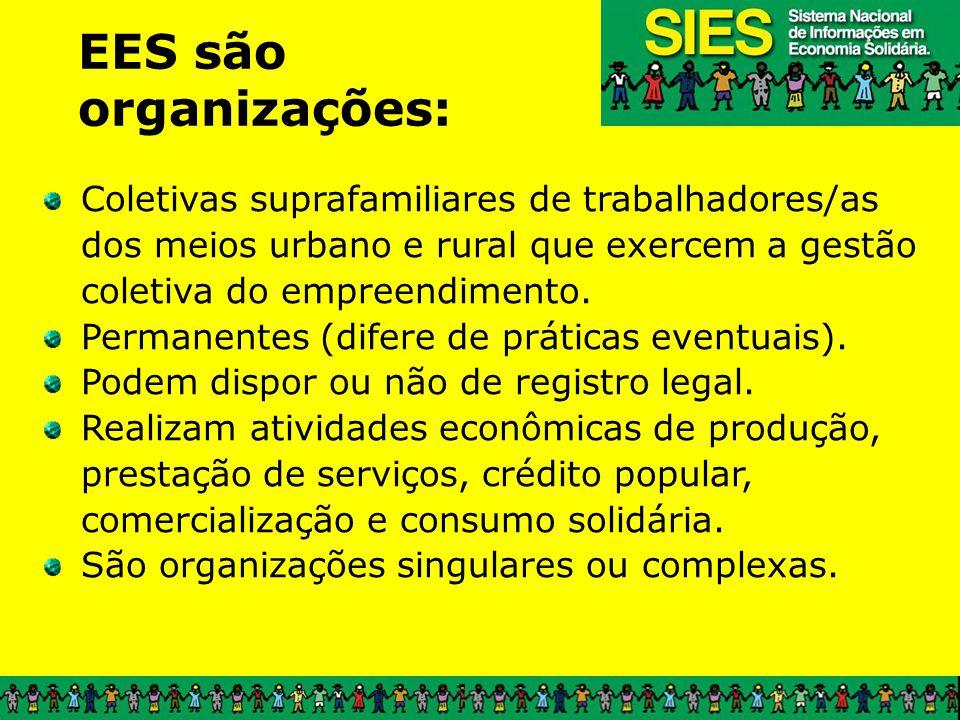 EES são organizações: Coletivas suprafamiliares de trabalhadores/as dos meios urbano e rural que exercem a gestão coletiva do empreendimento.