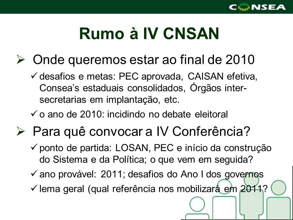 Rumo à IV CNSAN Onde queremos estar ao final de 2010