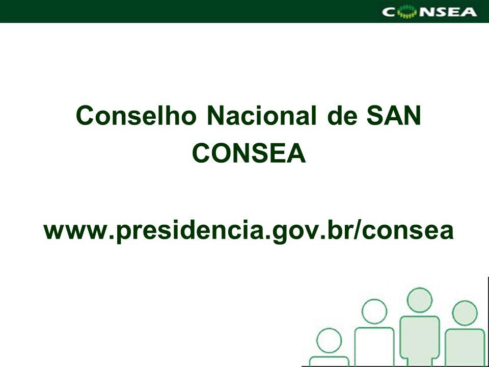 Conselho Nacional de SAN