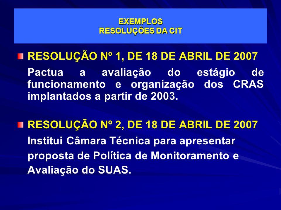 EXEMPLOS RESOLUÇÕES DA CIT