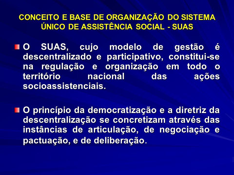 CONCEITO E BASE DE ORGANIZAÇÃO DO SISTEMA ÚNICO DE ASSISTÊNCIA SOCIAL - SUAS