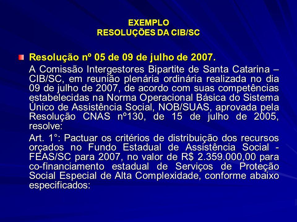 EXEMPLO RESOLUÇÕES DA CIB/SC