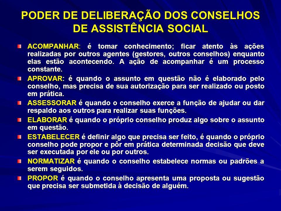PODER DE DELIBERAÇÃO DOS CONSELHOS DE ASSISTÊNCIA SOCIAL