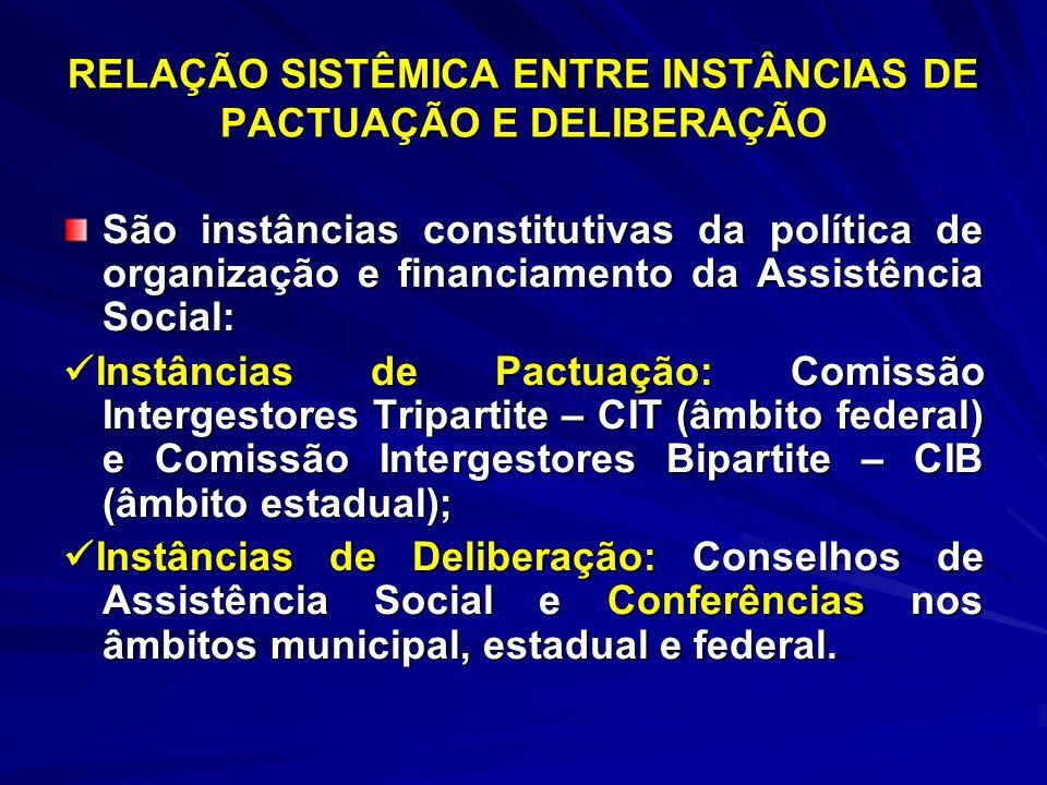 RELAÇÃO SISTÊMICA ENTRE INSTÂNCIAS DE PACTUAÇÃO E DELIBERAÇÃO