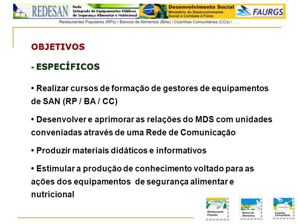 OBJETIVOS - ESPECÍFICOS. • Realizar cursos de formação de gestores de equipamentos de SAN (RP / BA / CC)