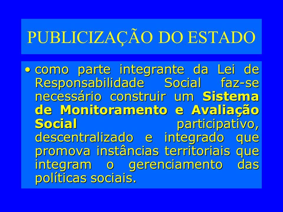 PUBLICIZAÇÃO DO ESTADO