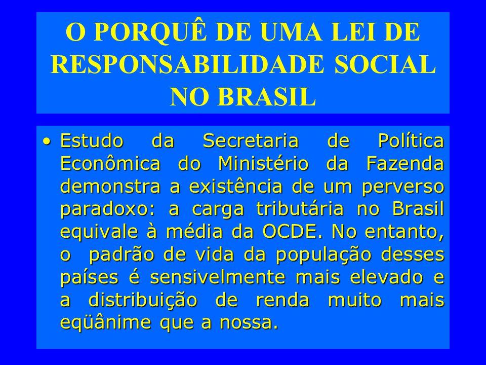 O PORQUÊ DE UMA LEI DE RESPONSABILIDADE SOCIAL NO BRASIL