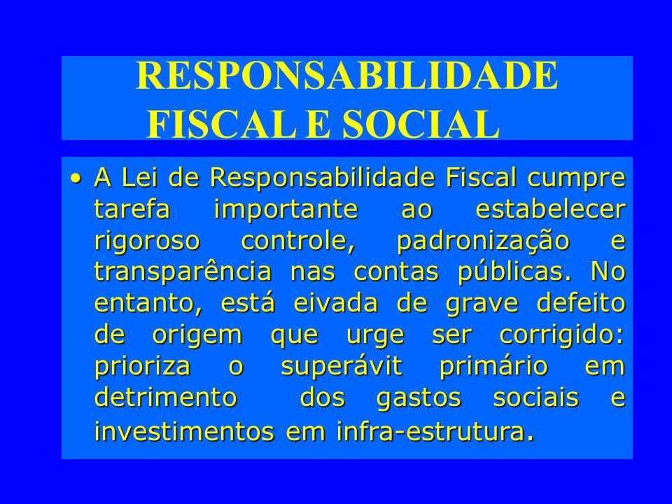 RESPONSABILIDADE FISCAL E SOCIAL