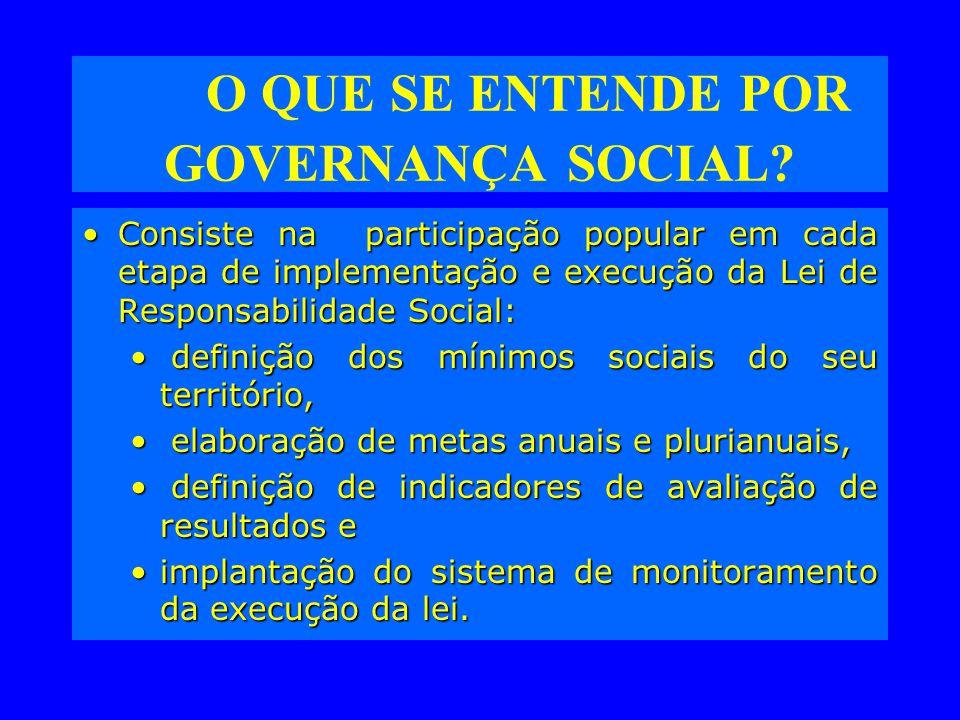 O QUE SE ENTENDE POR GOVERNANÇA SOCIAL