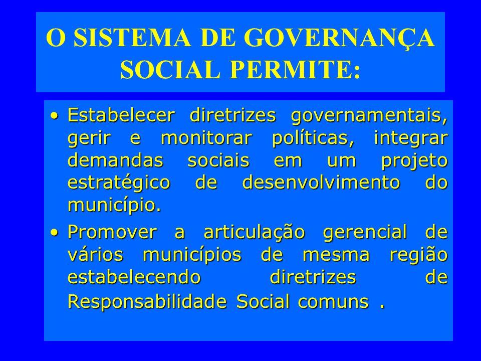 O SISTEMA DE GOVERNANÇA SOCIAL PERMITE: