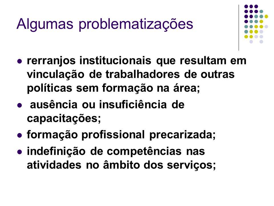 Algumas problematizações