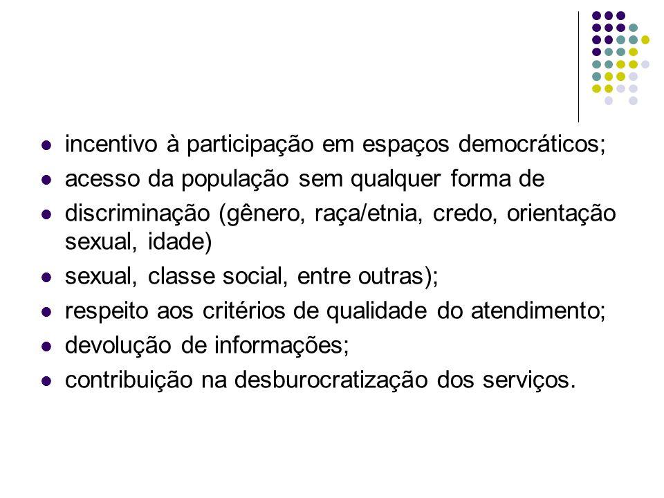 incentivo à participação em espaços democráticos;
