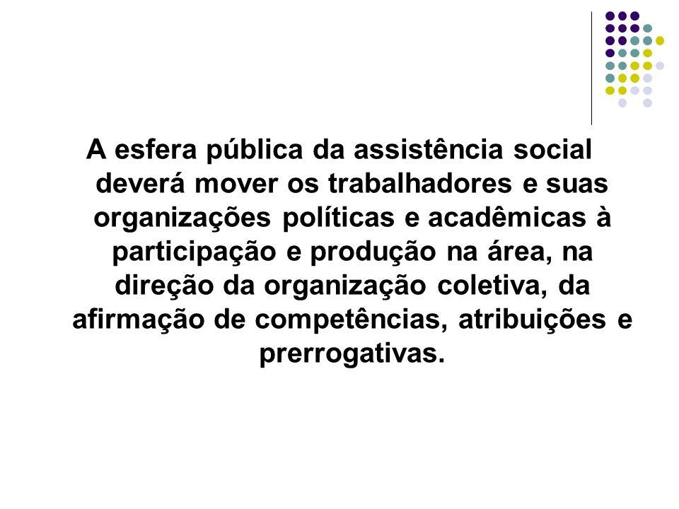 A esfera pública da assistência social deverá mover os trabalhadores e suas organizações políticas e acadêmicas à participação e produção na área, na direção da organização coletiva, da afirmação de competências, atribuições e prerrogativas.