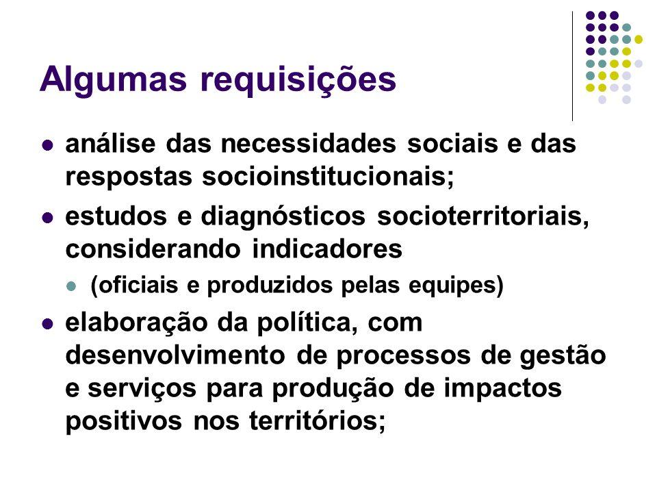 Algumas requisições análise das necessidades sociais e das respostas socioinstitucionais;