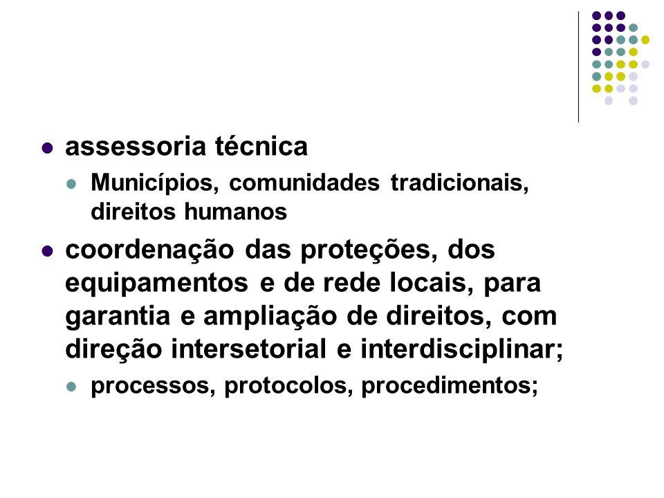 assessoria técnica Municípios, comunidades tradicionais, direitos humanos.