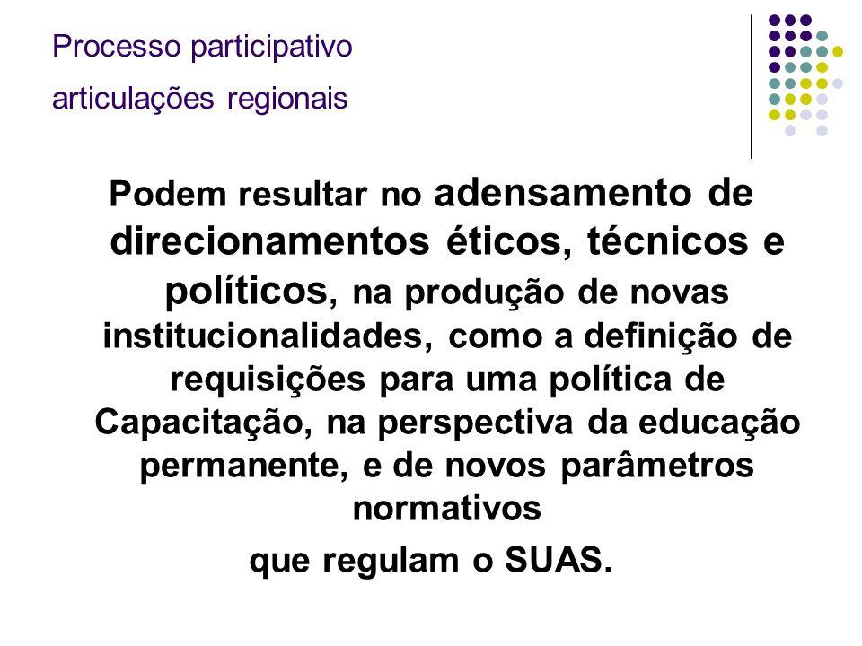 Processo participativo articulações regionais