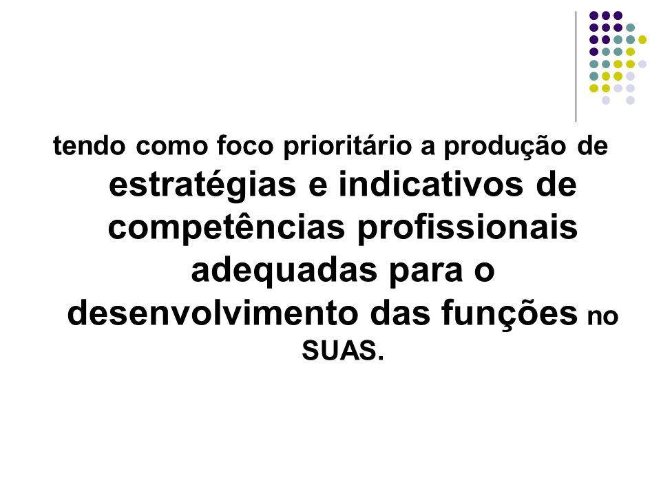 tendo como foco prioritário a produção de estratégias e indicativos de competências profissionais adequadas para o desenvolvimento das funções no SUAS.