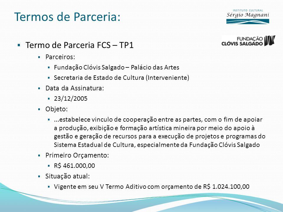 Termos de Parceria: Termo de Parceria FCS – TP1 Parceiros: