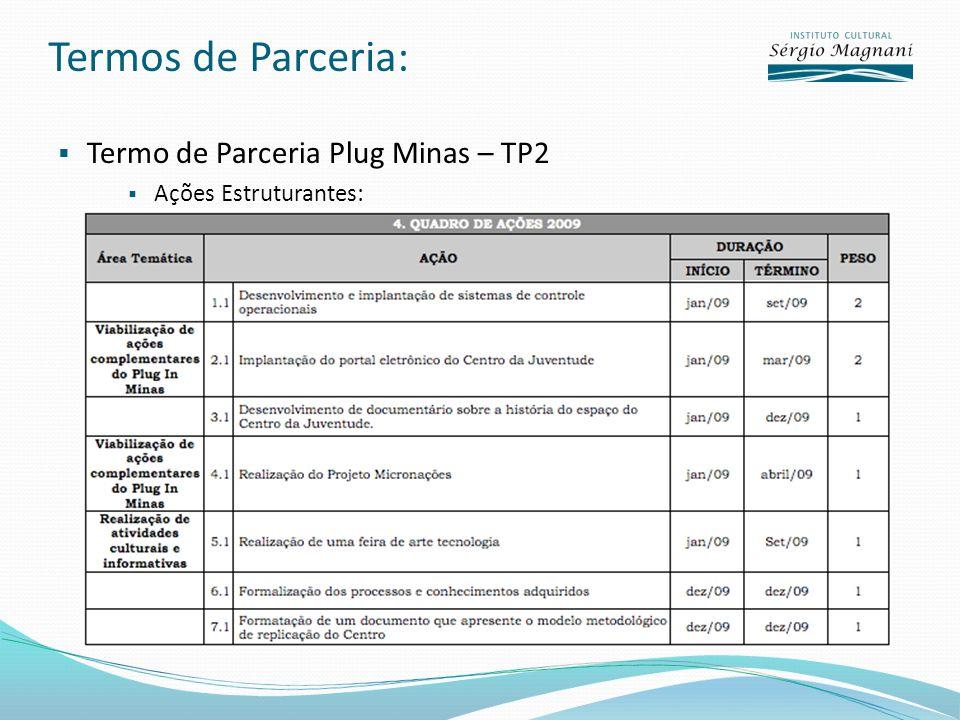 Termos de Parceria: Termo de Parceria Plug Minas – TP2