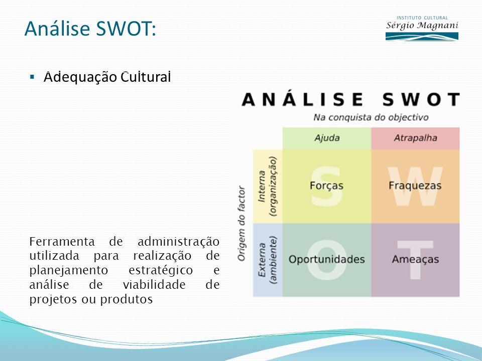 Análise SWOT: Adequação Cultural