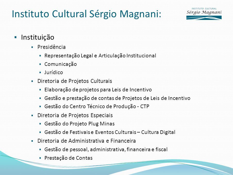 Instituto Cultural Sérgio Magnani: