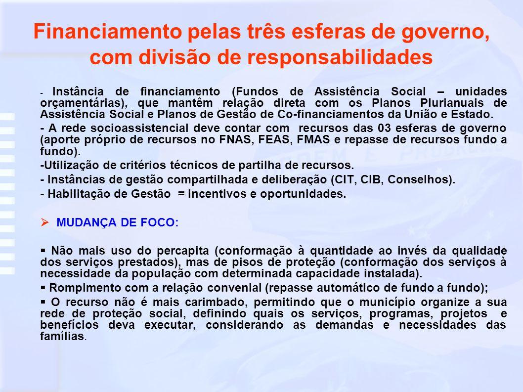 Financiamento pelas três esferas de governo, com divisão de responsabilidades