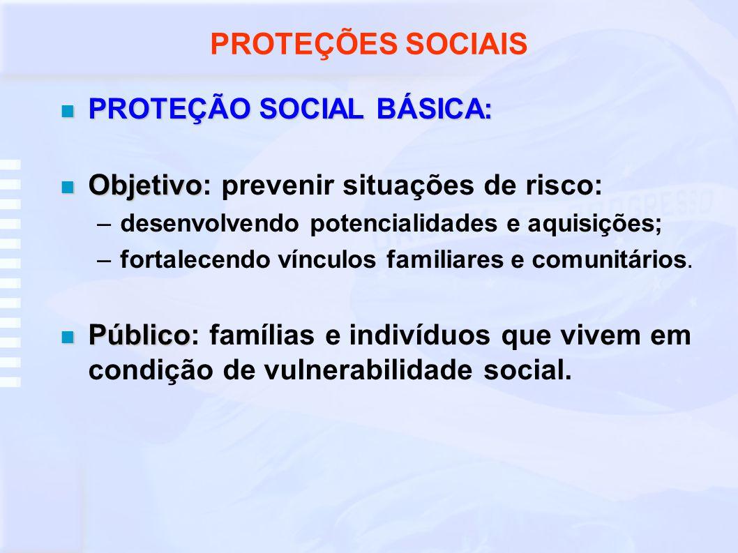 PROTEÇÕES SOCIAIS PROTEÇÃO SOCIAL BÁSICA: