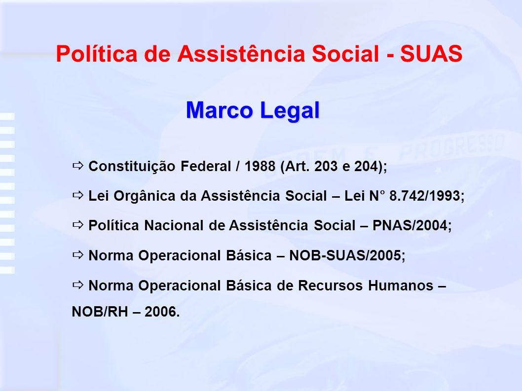 Política de Assistência Social - SUAS