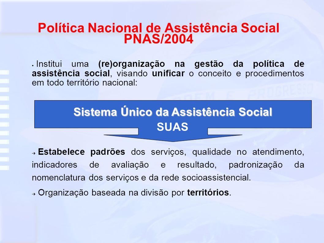 Política Nacional de Assistência Social PNAS/2004