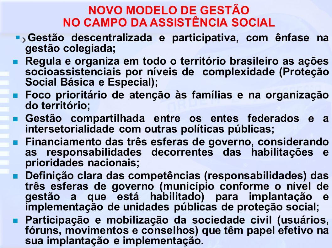 NO CAMPO DA ASSISTÊNCIA SOCIAL