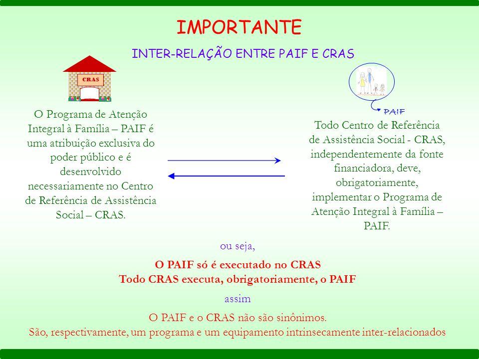 IMPORTANTE INTER-RELAÇÃO ENTRE PAIF E CRAS