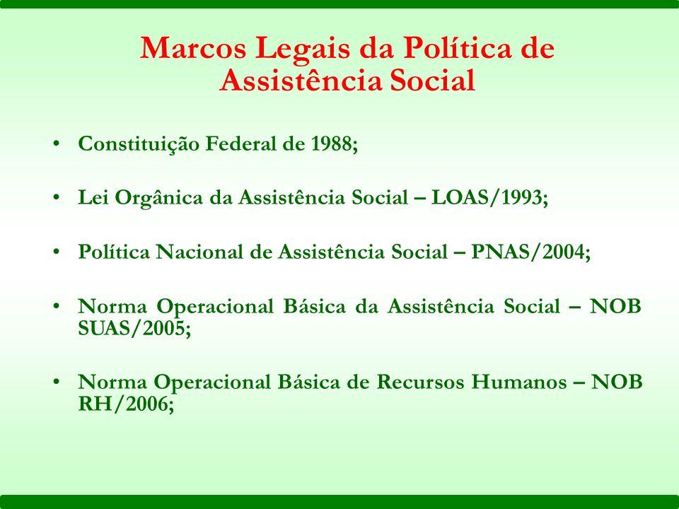 Marcos Legais da Política de Assistência Social