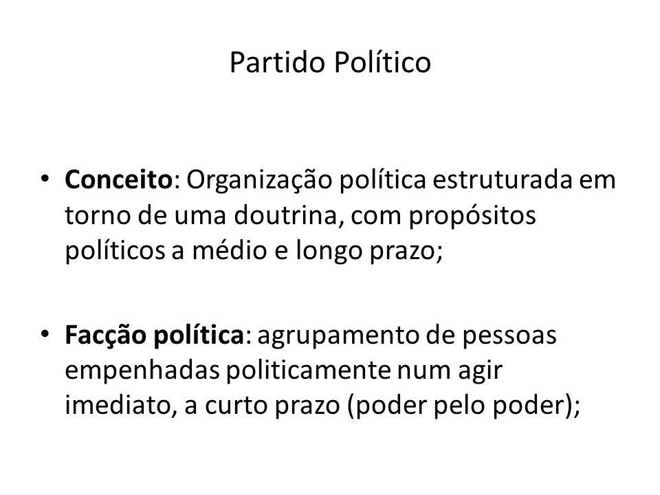 Partido Político Conceito: Organização política estruturada em torno de uma doutrina, com propósitos políticos a médio e longo prazo;