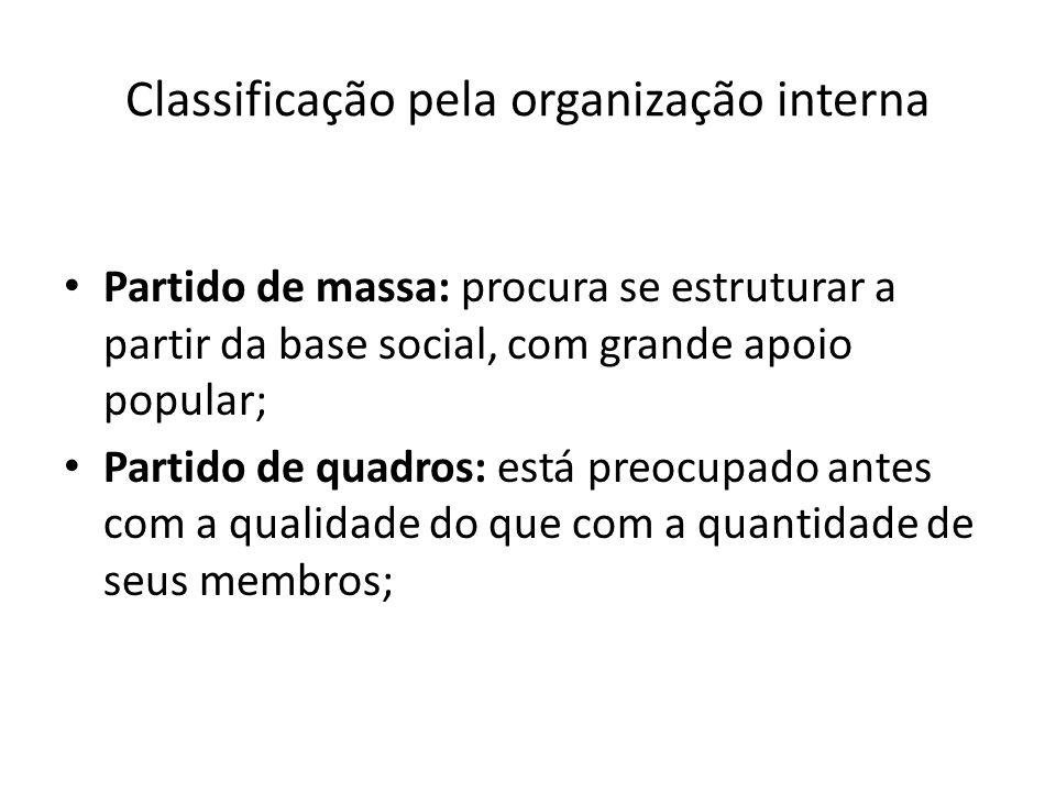 Classificação pela organização interna
