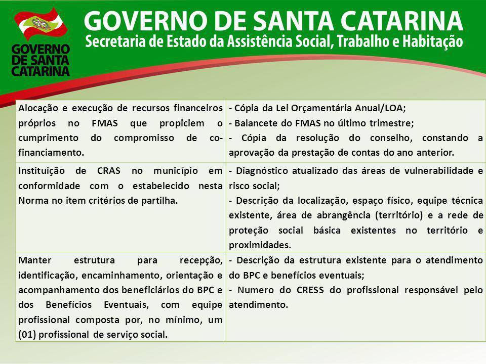 Alocação e execução de recursos financeiros próprios no FMAS que propiciem o cumprimento do compromisso de co-financiamento.