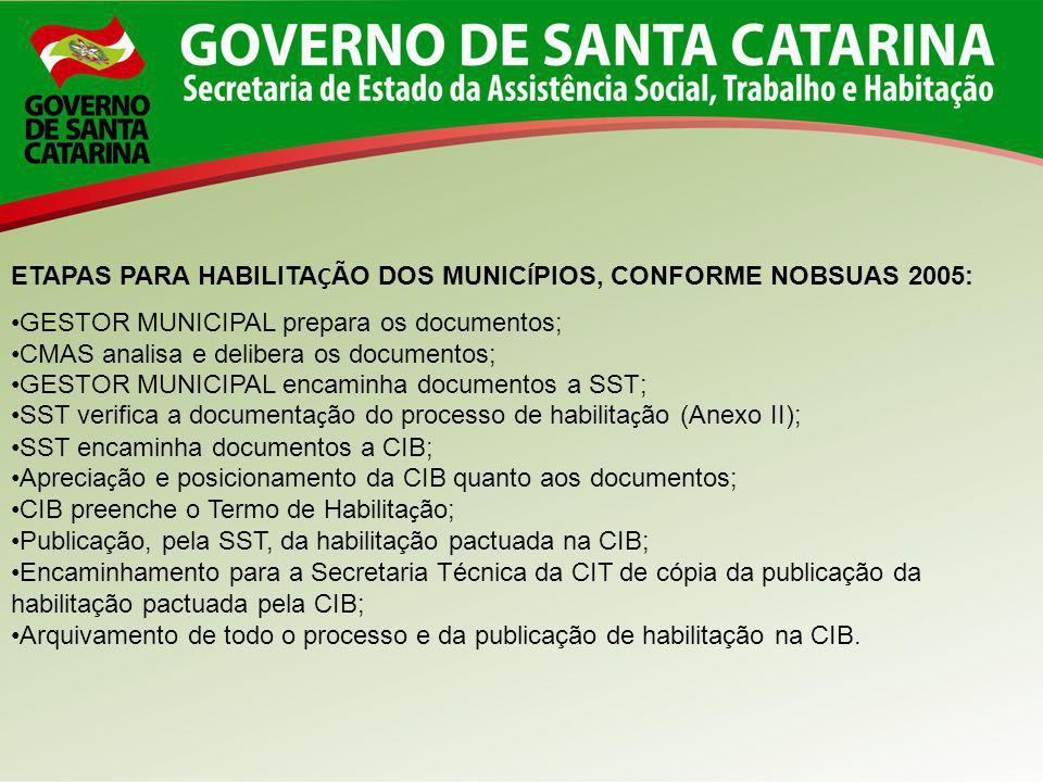 ETAPAS PARA HABILITAÇÃO DOS MUNICÍPIOS, CONFORME NOBSUAS 2005:
