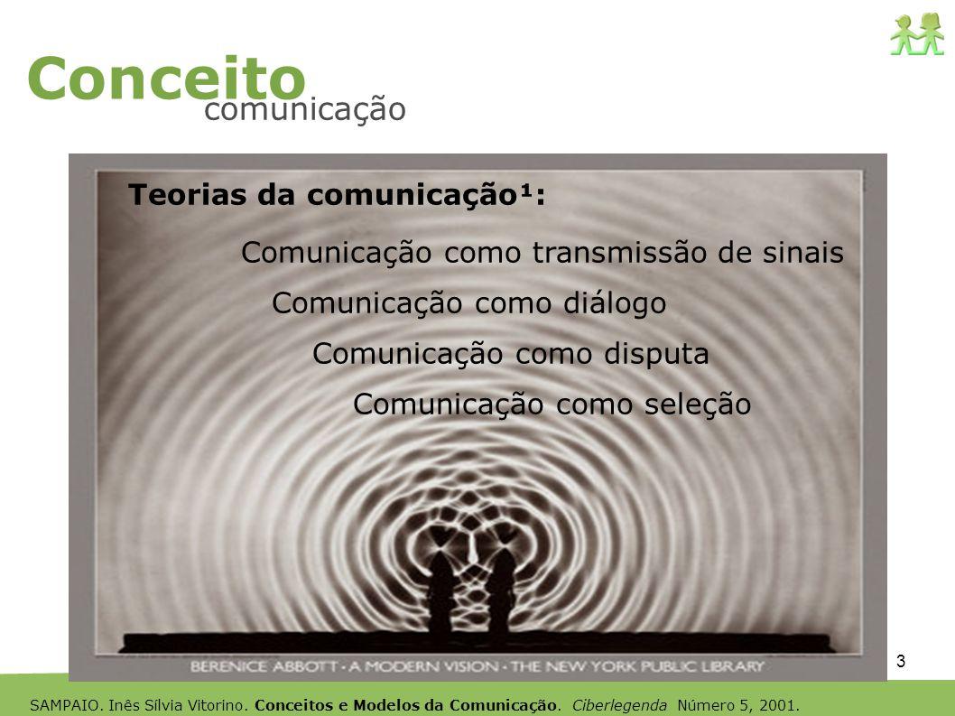 Conceito comunicação Teorias da comunicação¹: