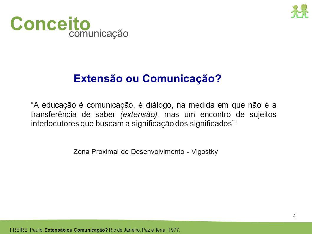 Conceito Extensão ou Comunicação comunicação