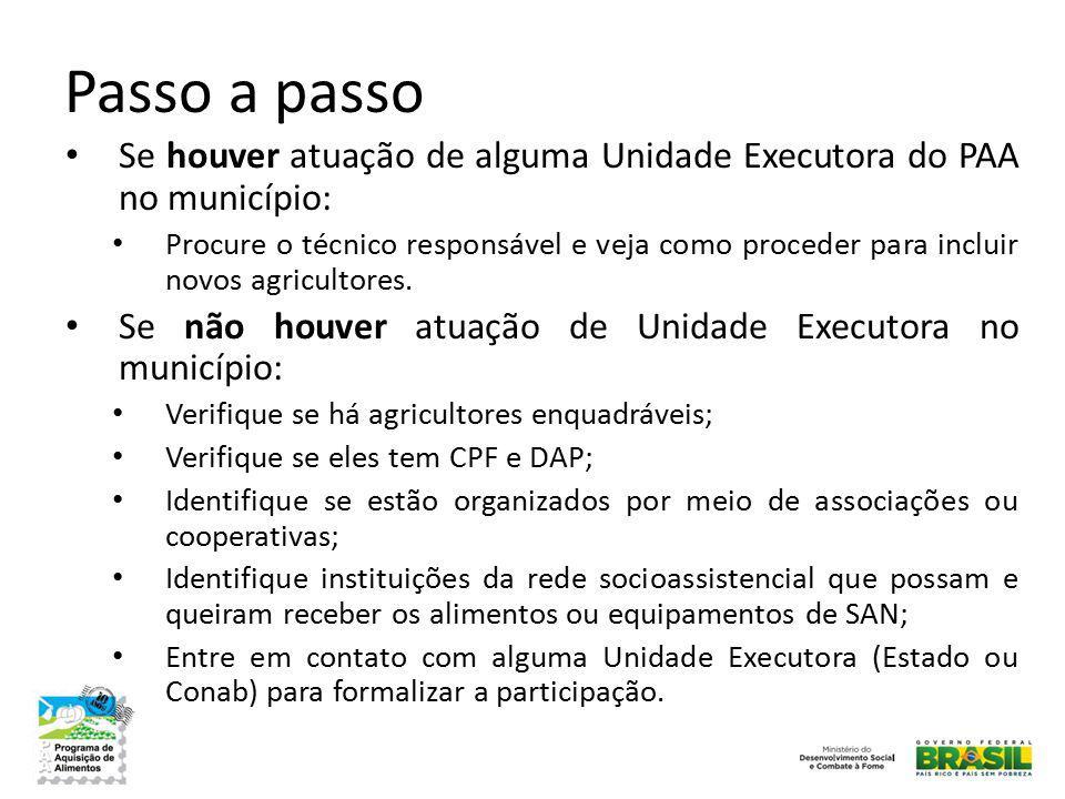 Passo a passo Se houver atuação de alguma Unidade Executora do PAA no município: