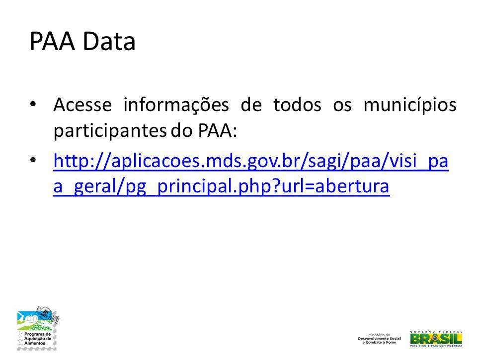 PAA Data Acesse informações de todos os municípios participantes do PAA: