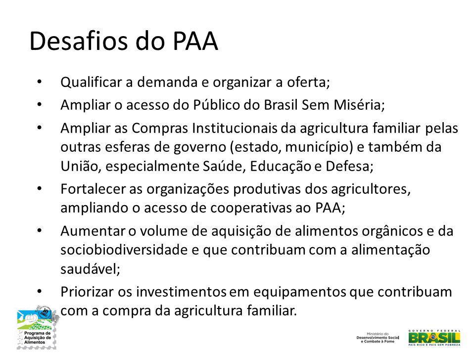 Desafios do PAA Qualificar a demanda e organizar a oferta;