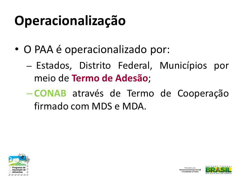 Operacionalização O PAA é operacionalizado por:
