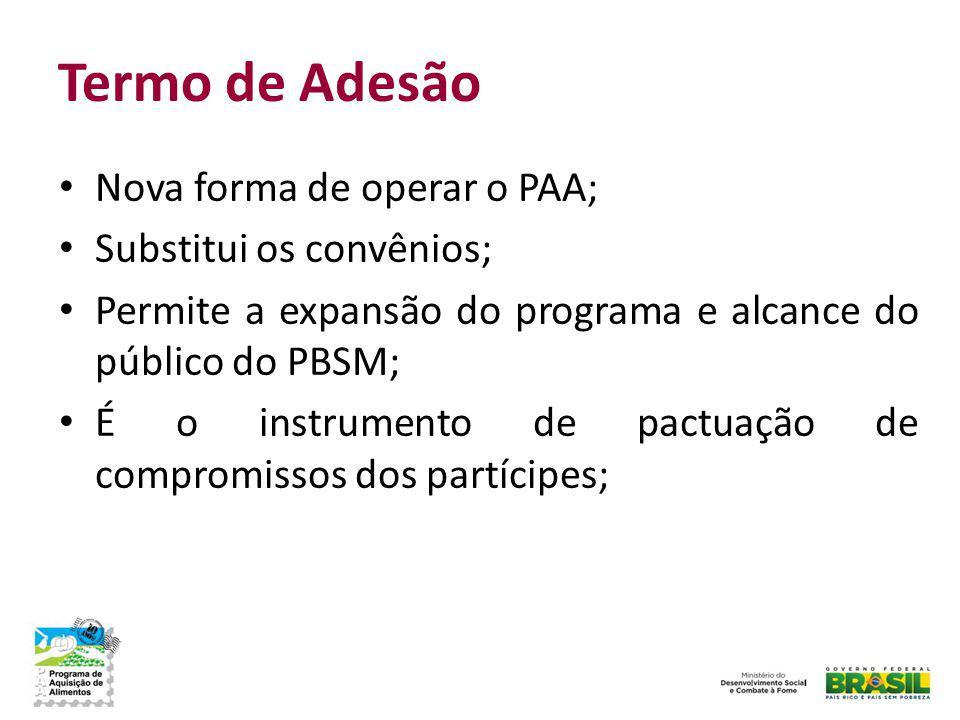 Termo de Adesão Nova forma de operar o PAA; Substitui os convênios;