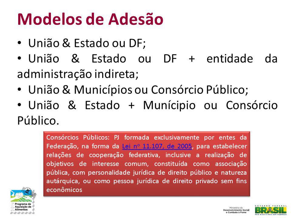 Modelos de Adesão União & Estado ou DF;