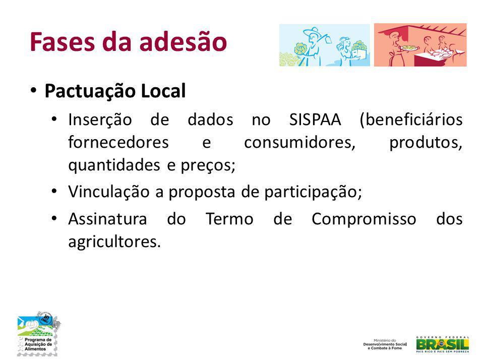 Fases da adesão Pactuação Local
