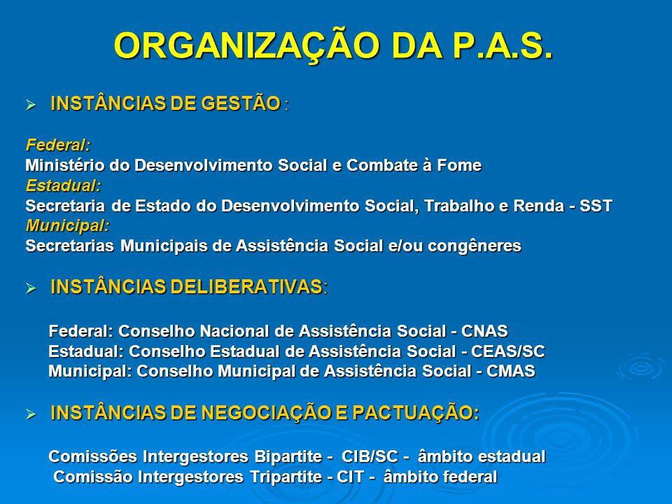 ORGANIZAÇÃO DA P.A.S. INSTÂNCIAS DE GESTÃO : INSTÂNCIAS DELIBERATIVAS: