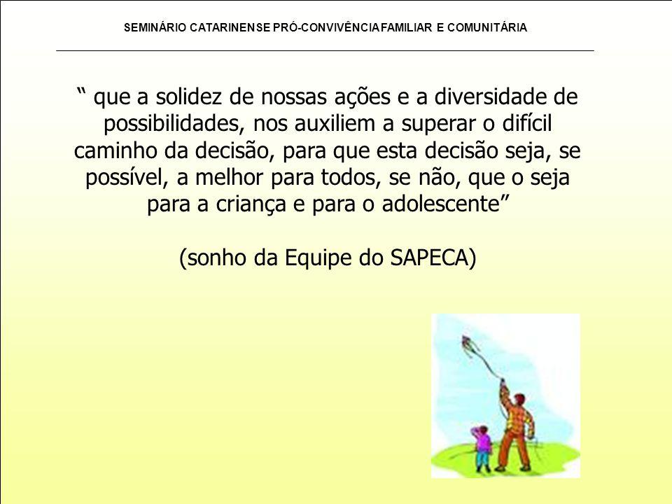 (sonho da Equipe do SAPECA)